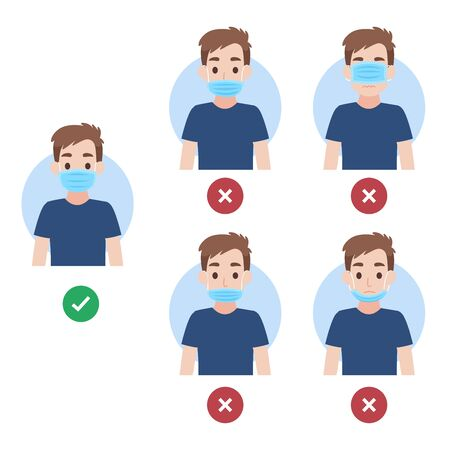 Wie man eine Gesichtsmaske richtig und falsch trägt, Menschen, die eine chirurgische Maske tragen, um Corona-Virus zu verhindern, Gesundheitskonzept.
