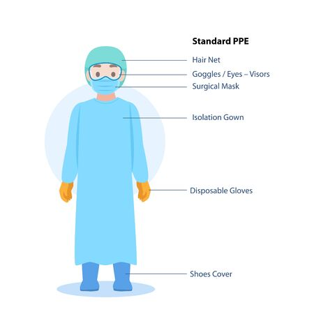 Doctors Character wearing in full personal protective suit Standard PPE Clothing isolated and Safety Equipment for prevent Corona virus, people wearing Personal Protective Equipment.Work safety Ilustración de vector