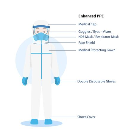 Doctors Character wearing in Enhanced PPE personal protective suit Clothing isolated and Safety Equipment for prevent Corona virus, people wearing Personal Protective Equipment.Work safety Ilustración de vector
