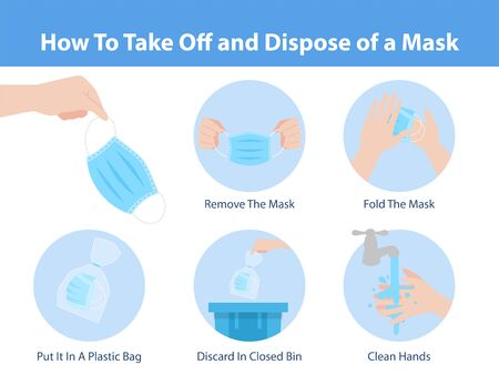 How to take off and dispose of a mask for prevent corona virus, Health care concept.
