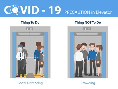 Info-graphic do and don't People social distancing wearing a surgical protective Medical mask and face shield for prevent coronavirus standing in Elevator on footprint sign with crowding in lift.