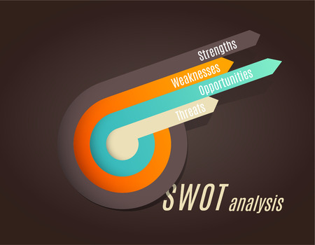 SWOT - (Strengths Weaknesses Opportunities Threats) business strategy template for presentations.