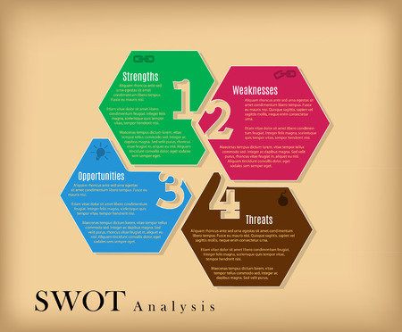 business mind: SWOT - (Strengths Weaknesses Opportunities Threats) business strategy mind map concept for presentations Illustration