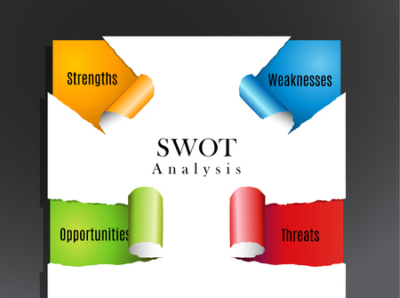 swot: SWOT - (Strengths Weaknesses Opportunities Threats) business strategy mind map concept for presentations Illustration