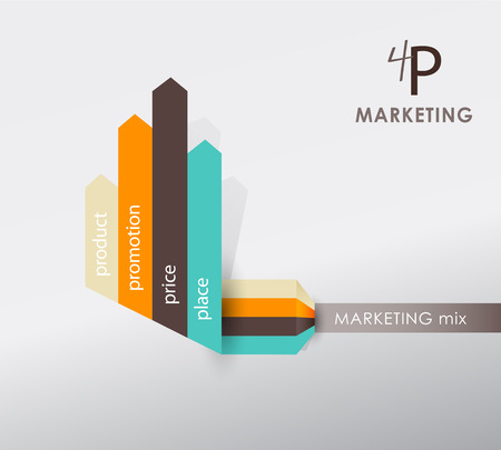 4p: 4p strategy business concept marketing infographic background