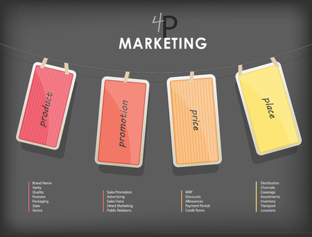 4p: 4p strategy business marketing infographic background. Illustration