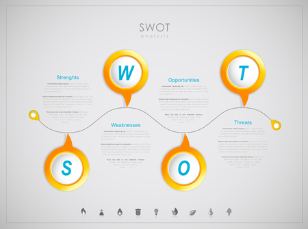 strengths: SWOT - (Strengths Weaknesses Opportunities Threats) business strategy mind map concept for presentations.