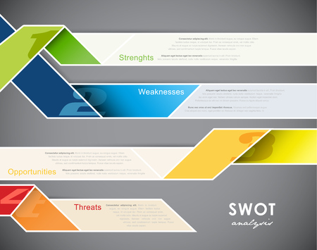 SWOT - (Strengths Weaknesses Opportunities Threats) business strategy mind map concept for presentations Illustration