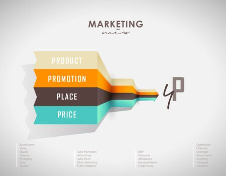 core strategy: 4p strategy business concept marketing infographic background
