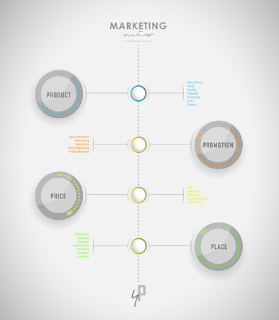 marketing mix: Marketing mix business infographic background with colorful techno leg light circles - light version.
