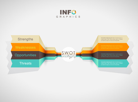 threats: SWOT - (Strengths Weaknesses Opportunities Threats) business strategy mind map concept for presentations.