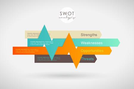 SWOT - (Forces Faiblesses Opportunités Menaces) stratégie commerciale mind map concept pour les présentations.