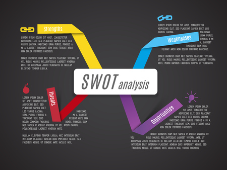 business mind: SWOT - (Strengths Weaknesses Opportunities Threats) business strategy mind map concept for presentations - dark version. Illustration