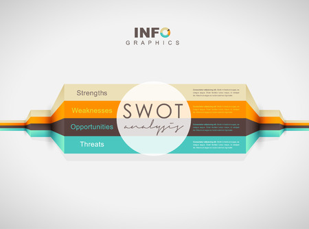 business mind: SWOT - (Strengths Weaknesses Opportunities Threats) business strategy mind map concept for presentations.