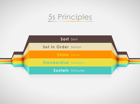 managing waste: Vector illustration of 5S principles with colorful lines. Horizontal illustration Illustration