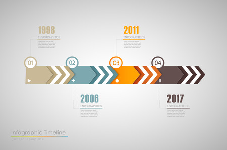 Colorful Infographic, typographic timeline report template with years - horizontal version.