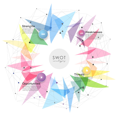 directions icon: SWOT - (Strengths Weaknesses Opportunities Threats) business strategy mind map concept for presentations. Template with colorful triangels and dots - light version.