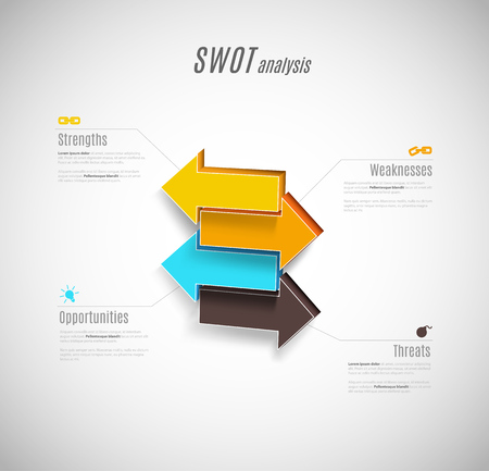 SWOT - (Strengths Weaknesses Opportunities Threats) business strategy mind map concept for presentations Çizim