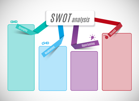 weaknesses: SWOT - (Strengths Weaknesses Opportunities Threats) business strategy mind map concept for presentations Illustration