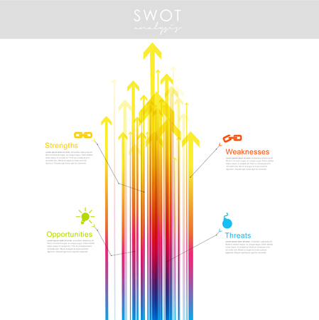 SWOT - (Strengths Weaknesses Opportunities Threats) business strategy mind map concept for presentations. Template with colorful arrows. Çizim