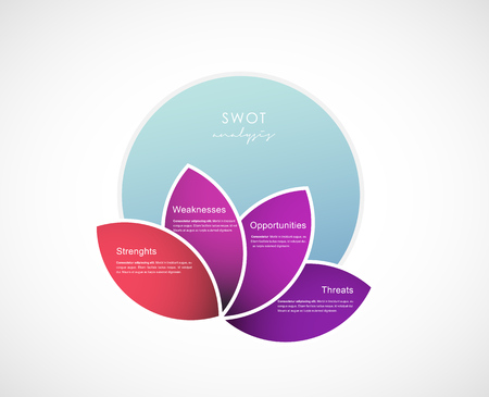 SWOT - (Strengths Weaknesses Opportunities Threats) business strategy mind map concept for presentations. Template with colorful leafs.