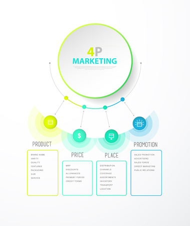 4p strategy business concept marketing infographic background with colorful circles. Stok Fotoğraf - 102825251