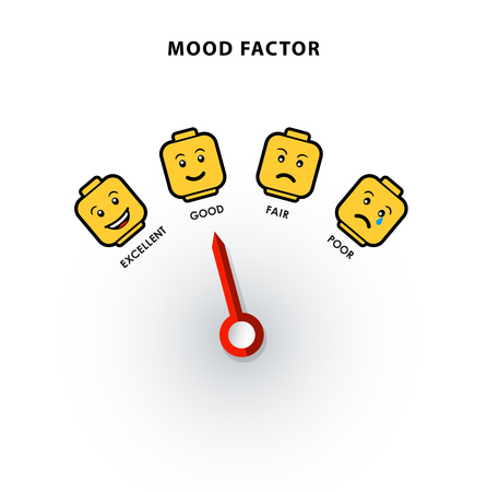 Mood factor measure illustration template with yellow brick heads. Illustration