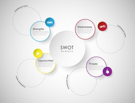 FODA - (Fortalezas, Debilidades, Oportunidades, Amenazas) concepto de mapa mental de estrategia empresarial para presentaciones. Ilustración de vector