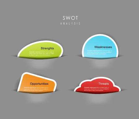 SWOT - (Strengths Weaknesses Opportunities Threats) business strategy mind map concept for presentations. Template with colorful bubbles.