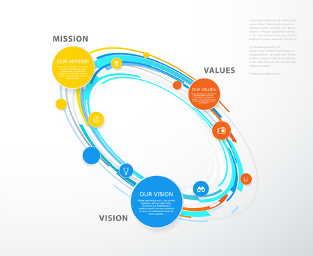 Vector template with colorful circles and Mission, Vision and Values diagram with globe.
