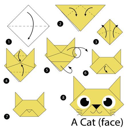 stap voor stap instructies hoe origami kat maken Stock Illustratie
