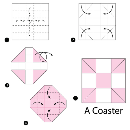 Step by step instructions on how to make origami of a coaster. Illustration