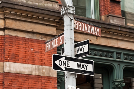Street signs aof SOHO in New York, USA