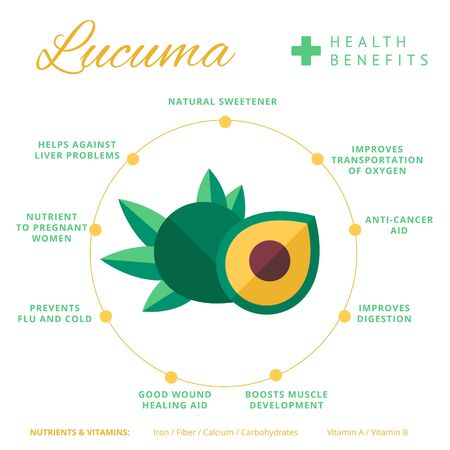 Lucuma fruit health benefits and nutrition infographics. Superfood lucmo berry nutrients and vitamins information. Healthy detox natural product info. Flat vector organic food icon. Stok Fotoğraf - 70328279
