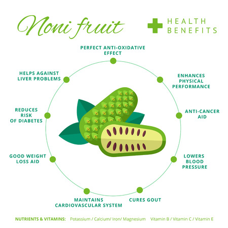Noni fruit health benefits and nutrition infographics. Superfood morinda berry or Indian mulberry nutrients and vitamins information. Healthy detox natural product info. Flat vector organic food icon.
