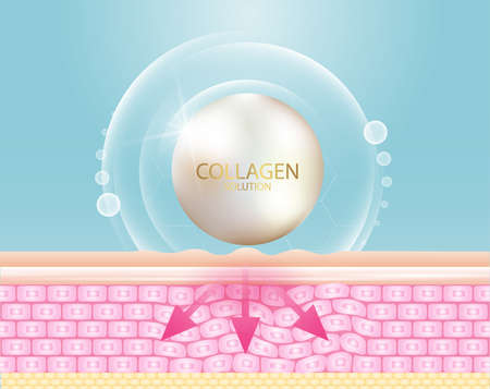 Collagen serum and vitamin background concept skin care cosmetics solution. Vector Illustratie
