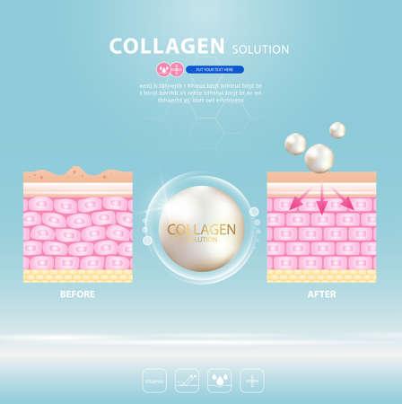 Collagen serum and vitamin background concept skin care cosmetics solution. Vector Illustration