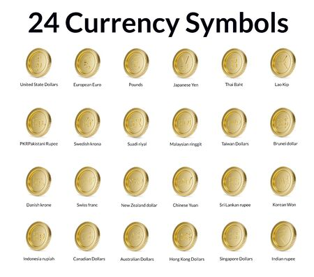 International Currency Symbols on the golden coin isolated on white background. Money symbol. Currency sign. Currency icon. 3D rendering.