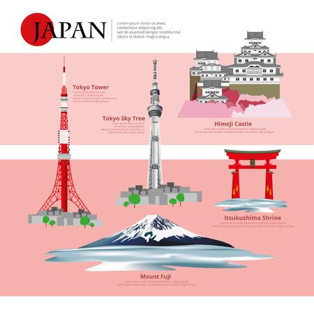 Japón Landmark y Atracciones Viajes ilustración vectorial? Ilustración de vector