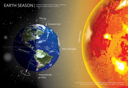 Earth Changing Season Vector Illustration Ilustração Vetorial