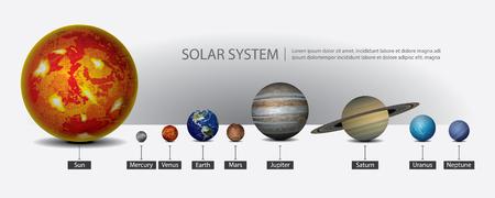 Ilustracja wektorowa Układu Słonecznego naszych planet Ilustracje wektorowe