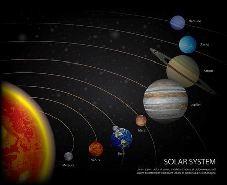 Ilustracja wektorowa Układu Słonecznego naszych planet