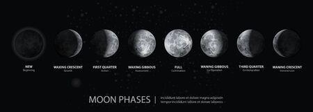 Mouvements des phases de la lune Illustration vectorielle réaliste Vecteurs