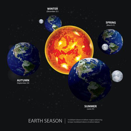 Earth Changing Season Vector Illustration Vecteurs