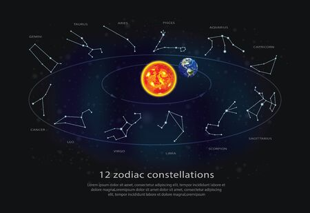 12 zodiac constellations Vector Illustration Banco de Imagens - 146431356