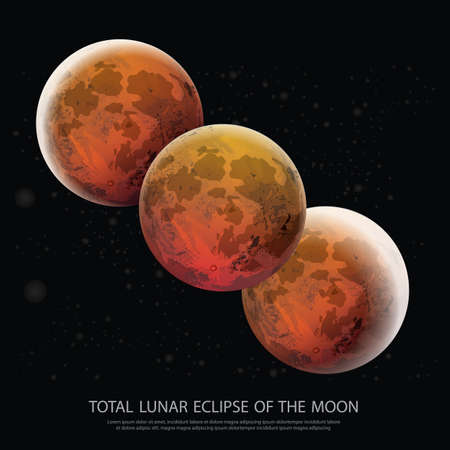 Lunar Eclipses for Beginners of the Moon