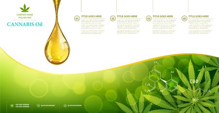 Marijuana concept and Marijuana concept and cannabis oil and legislation social issue as medical and recreational weed usage on green background symbols in a 3D illustration style.