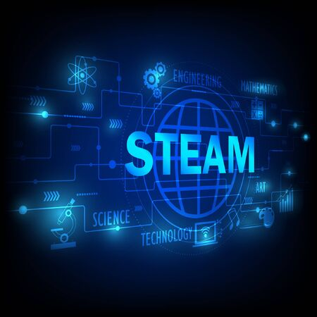 STEAM Education, STEM Education Consisting of Science Technology Engineering Art Mathematics, calculate. Vector Illustration characteristics are digital relation circuits.