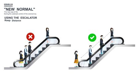 Using escalators Correct and wrong way to Social Distancing of peoples while standing on the escalator in a shopping center. Prevent Covid-19 spread. Is the new normal of life. Illustration