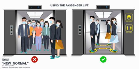 Using passenger lifts.The correct and wrong way to Social Distancing of peoples while standing on the lift. Prevent Covid-19 spread. To the outbreak control.The outbreak. The new normal of life. Illustration